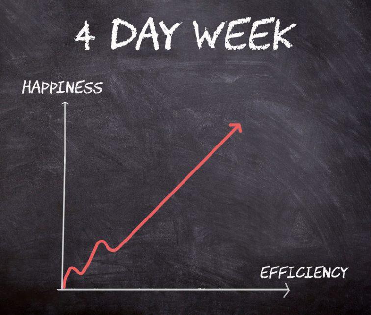 semana laboral de 4 dias
